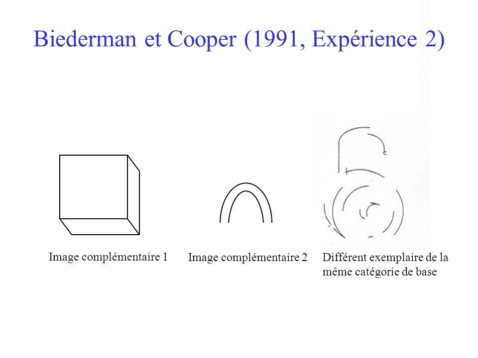 Biederman et Cooper (1991, Expérience 2) Image complémentaire 1 Image complémentaire 2Différent exemplaire de la même catégorie de base