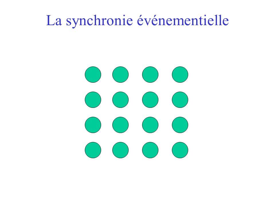La synchronie événementielle