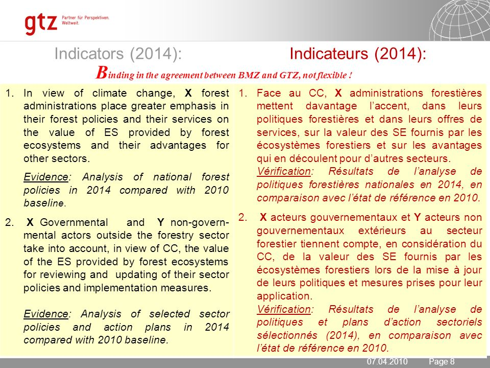20.05.2014 Seite 8 Page 8 Indicators (2014): Indicateurs (2014): B inding in the agreement between BMZ and GTZ, not flexible ! 1.In view of climate ch