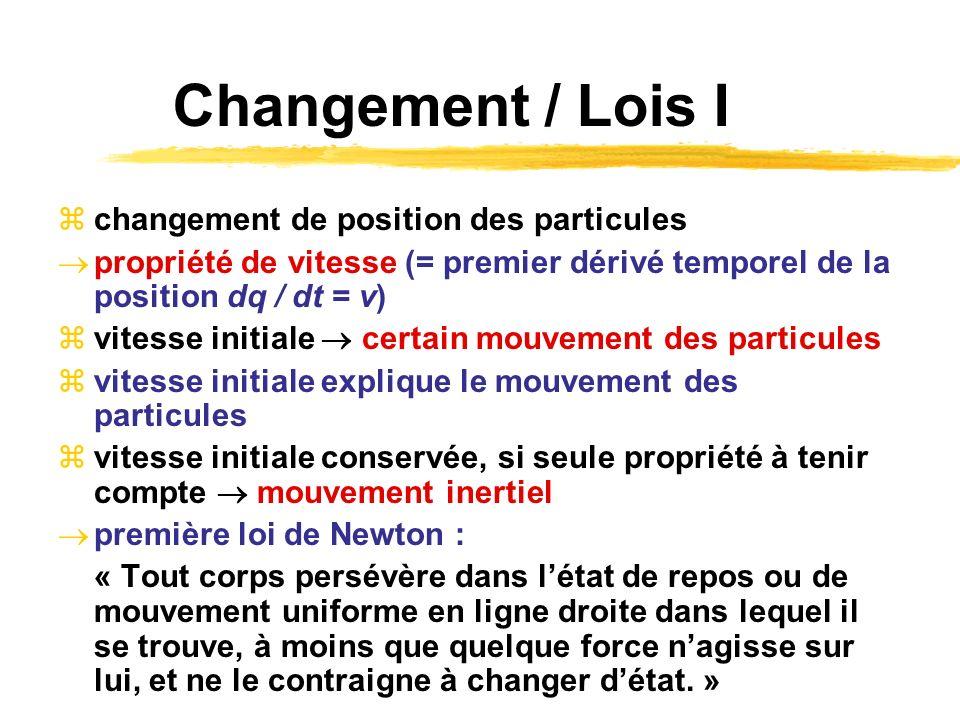 Changement / Lois I changement de position des particules propriété de vitesse (= premier dérivé temporel de la position dq / dt = v) vitesse initiale