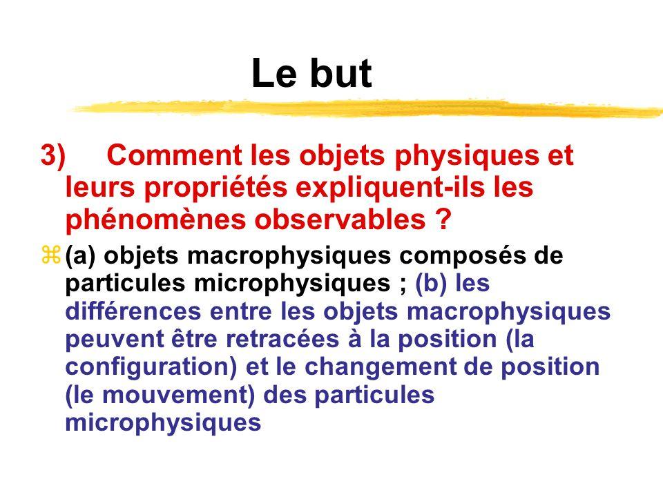 Le but 3)Comment les objets physiques et leurs propriétés expliquent-ils les phénomènes observables ? (a) objets macrophysiques composés de particules