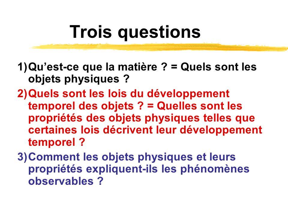 Trois questions 1)Quest-ce que la matière ? = Quels sont les objets physiques ? 2)Quels sont les lois du développement temporel des objets ? = Quelles