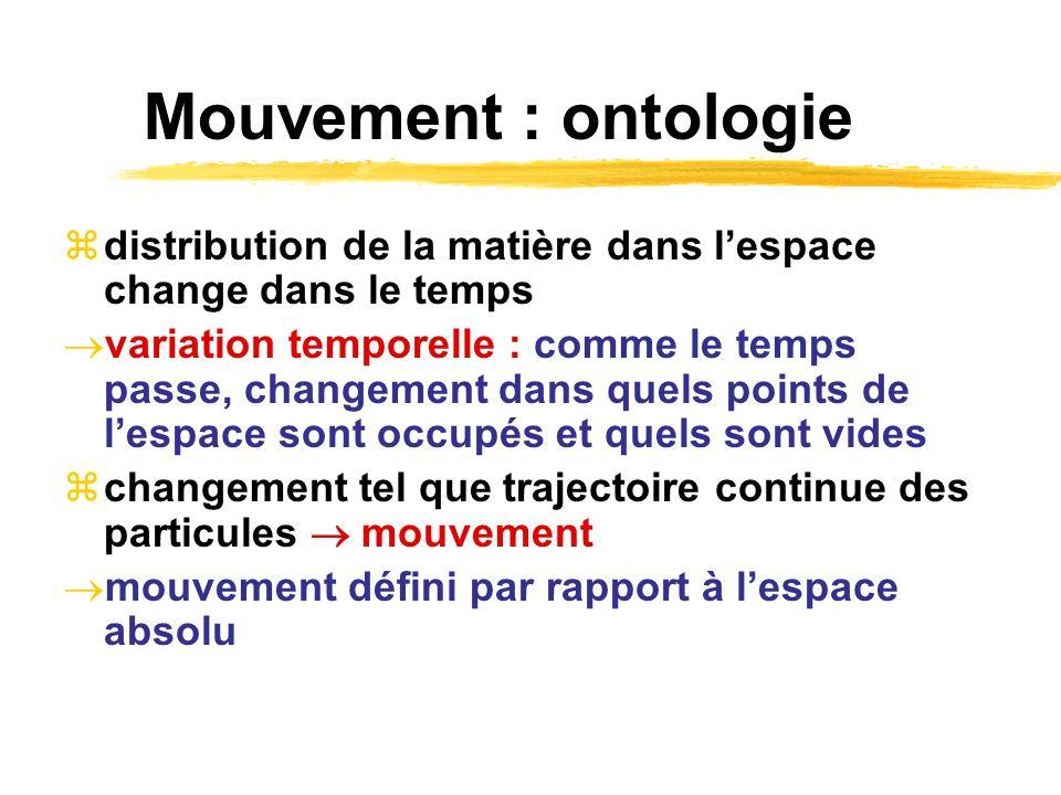 Mouvement : ontologie distribution de la matière dans lespace change dans le temps variation temporelle : comme le temps passe, changement dans quels