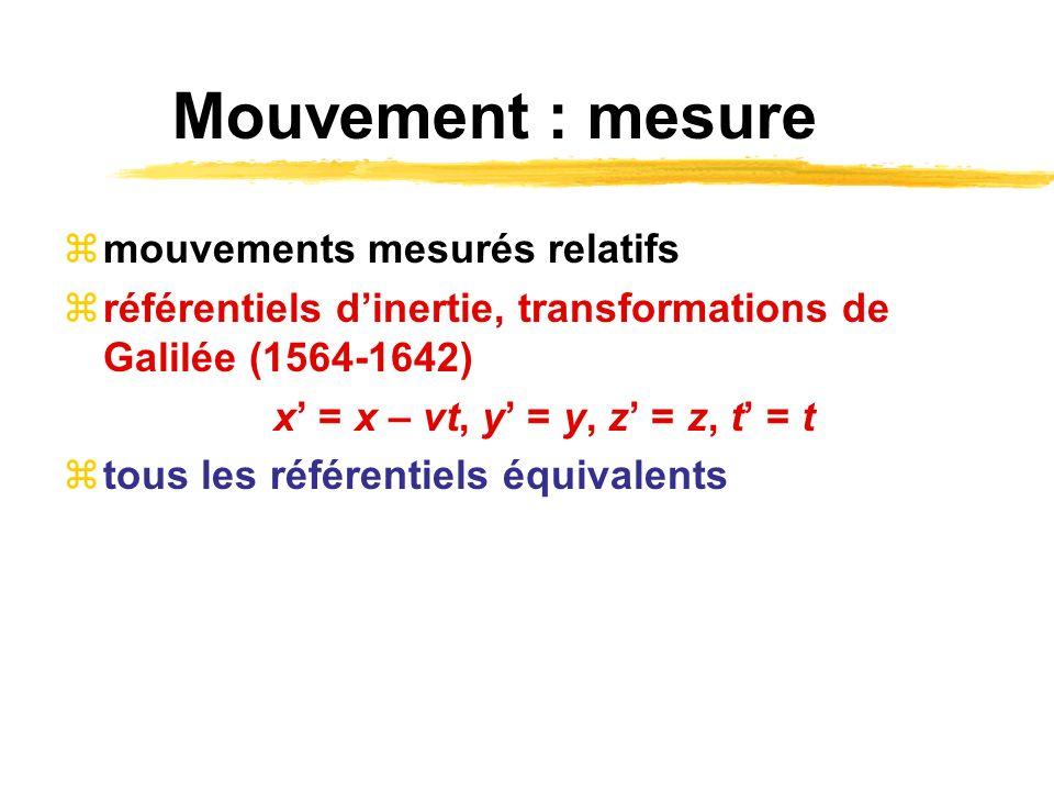 Mouvement : mesure mouvements mesurés relatifs référentiels dinertie, transformations de Galilée (1564-1642) x = x – vt, y = y, z = z, t = t tous les