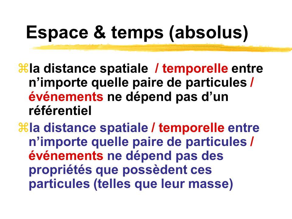 Espace & temps (absolus) la distance spatiale / temporelle entre nimporte quelle paire de particules / événements ne dépend pas dun référentiel la dis