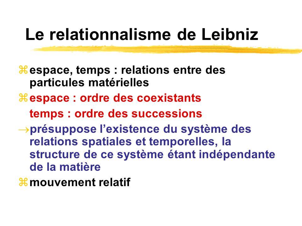 Le relationnalisme de Leibniz espace, temps : relations entre des particules matérielles espace : ordre des coexistants temps : ordre des successions