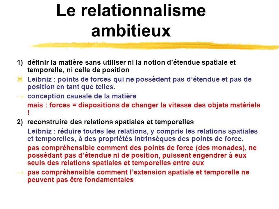 Le relationnalisme ambitieux 1)définir la matière sans utiliser ni la notion détendue spatiale et temporelle, ni celle de position Leibniz : points de
