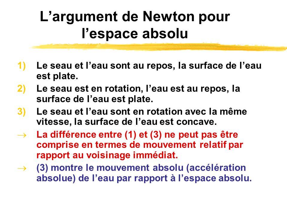 Largument de Newton pour lespace absolu 1) Le seau et leau sont au repos, la surface de leau est plate. 2) Le seau est en rotation, leau est au repos,