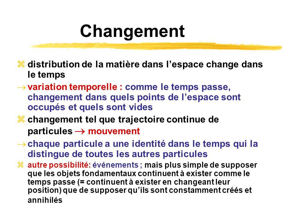 Changement distribution de la matière dans lespace change dans le temps variation temporelle : comme le temps passe, changement dans quels points de l