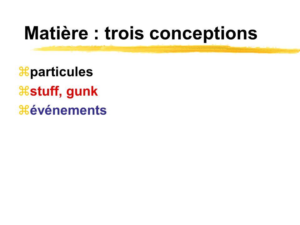 Matière : trois conceptions particules stuff, gunk événements