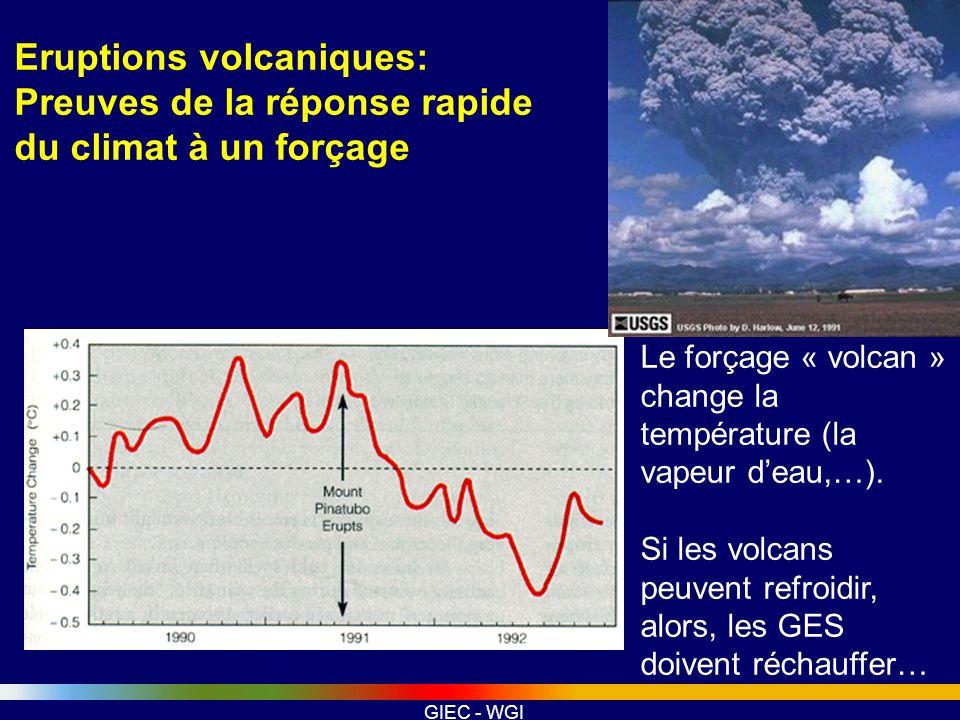 GIEC - WGI Eruptions volcaniques: Preuves de la réponse rapide du climat à un forçage Le forçage « volcan » change la température (la vapeur deau,…).