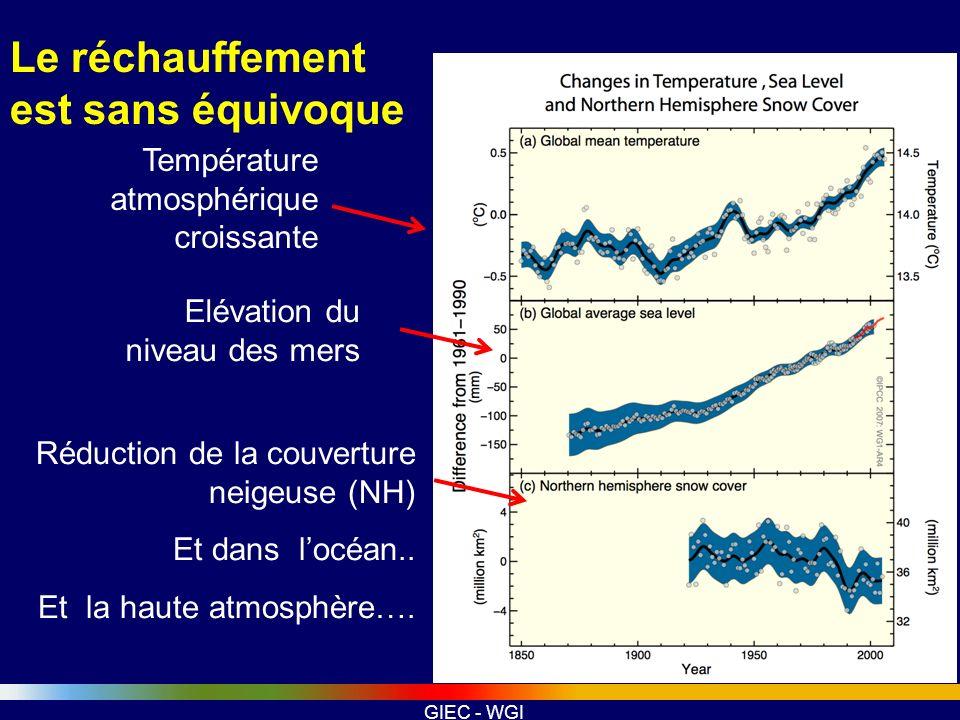 GIEC - WGI Température atmosphérique croissante Elévation du niveau des mers Le réchauffement est sans équivoque Réduction de la couverture neigeuse (