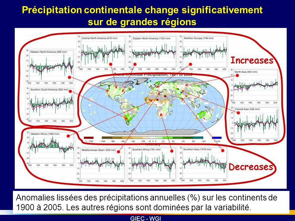 GIEC - WGI Précipitation continentale change significativement sur de grandes régions Anomalies lissées des précipitations annuelles (%) sur les conti