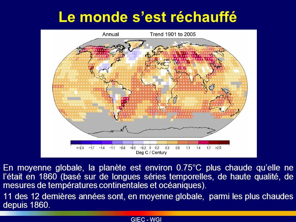 GIEC - WGI Température atmosphérique croissante Elévation du niveau des mers Le réchauffement est sans équivoque Réduction de la couverture neigeuse (NH) Et dans locéan..