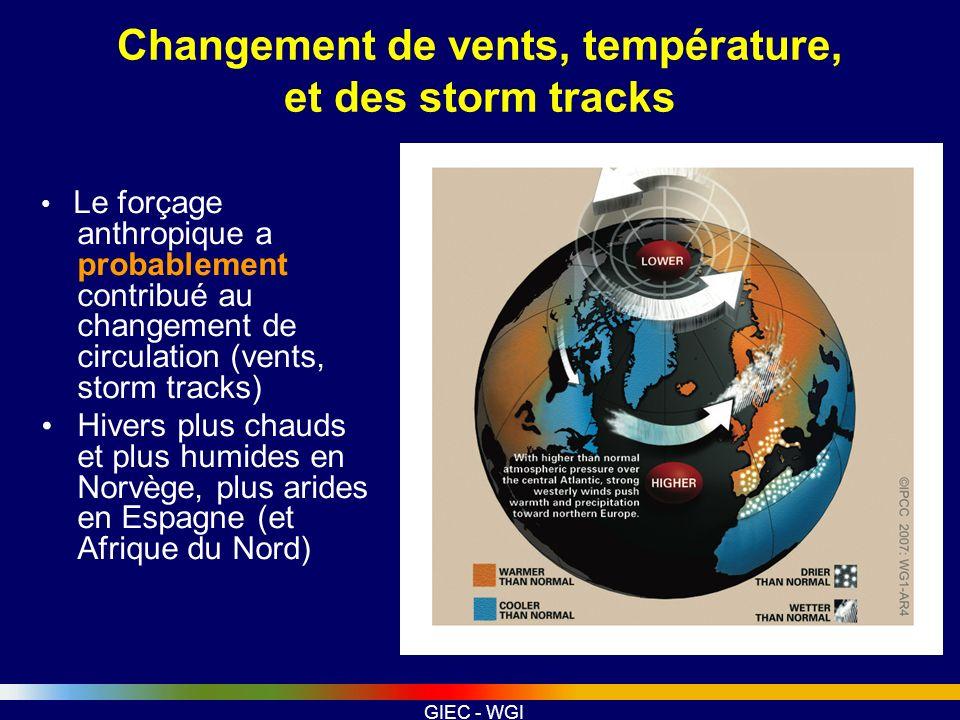 GIEC - WGI Changement de vents, température, et des storm tracks Le forçage anthropique a probablement contribué au changement de circulation (vents,