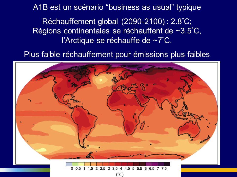 GIEC - WGI A1B est un scénario business as usual typique Réchauffement global (2090-2100) : 2.8 ° C; Régions continentales se réchauffent de ~3.5 ° C,