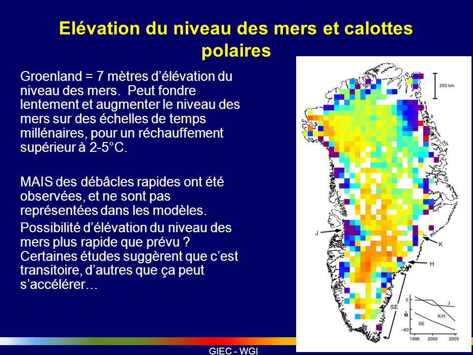 GIEC - WGI Elévation du niveau des mers et calottes polaires Groenland = 7 mètres délévation du niveau des mers. Peut fondre lentement et augmenter le