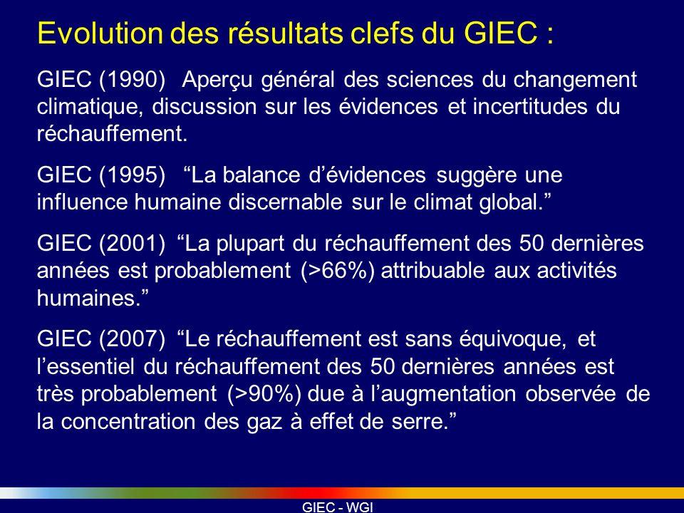 GIEC - WGI Evolution des résultats clefs du GIEC : GIEC (1990) Aperçu général des sciences du changement climatique, discussion sur les évidences et i