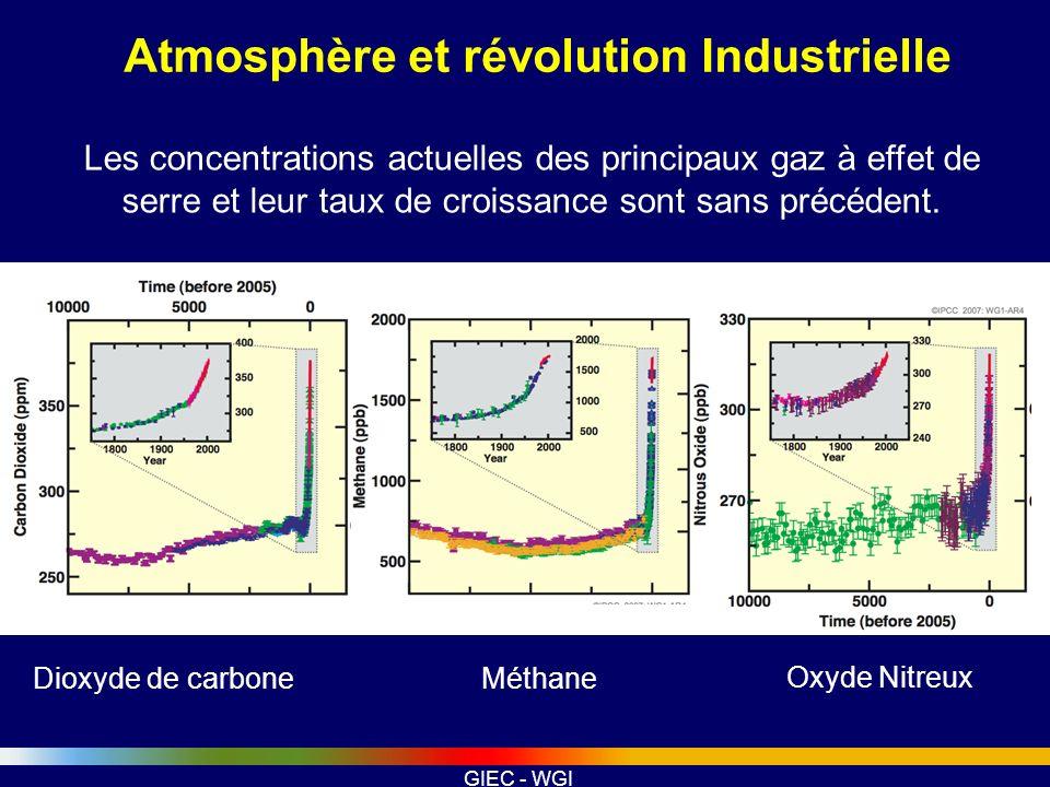 GIEC - WGI Atmosphère et révolution Industrielle Les concentrations actuelles des principaux gaz à effet de serre et leur taux de croissance sont sans