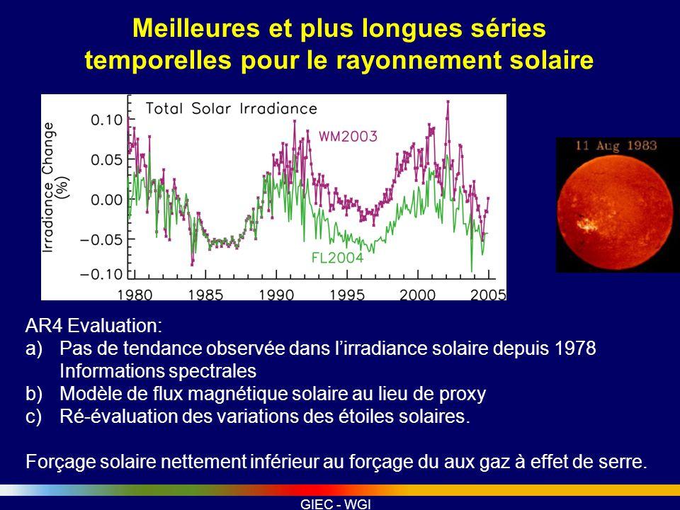 GIEC - WGI Meilleures et plus longues séries temporelles pour le rayonnement solaire AR4 Evaluation: a)Pas de tendance observée dans lirradiance solai