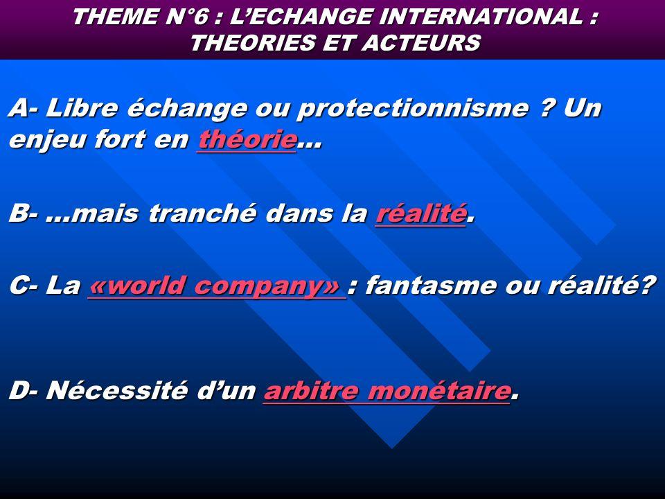 THEME N°6 : LECHANGE INTERNATIONAL : THEORIES ET ACTEURS A- Libre échange ou protectionnisme .