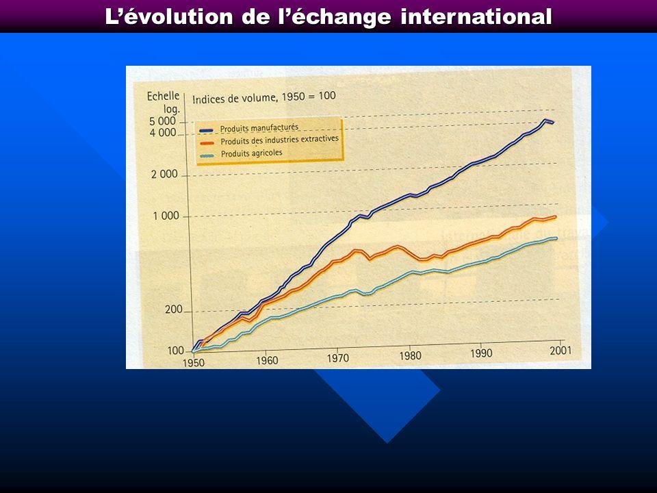 Pourquoi des différences de coûts comparatifs ? : Le théorème HOS : E. Hecksher, B. Ohlin, P.Samuelson Chaque pays doit se spécialiser dans la product