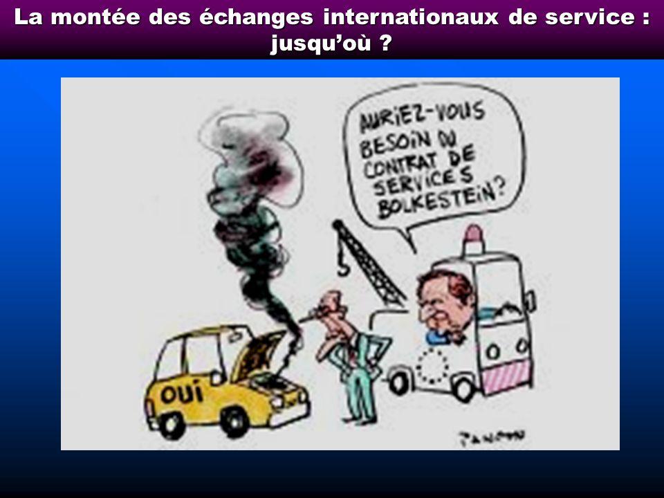 Lévolution de léchange international