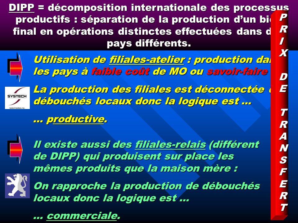 b) Deux moyens à travers deux stratégies de FTN X Débouchés Coût du transport Coût salarial Niveau déducation Infrastructures Situation politique et m