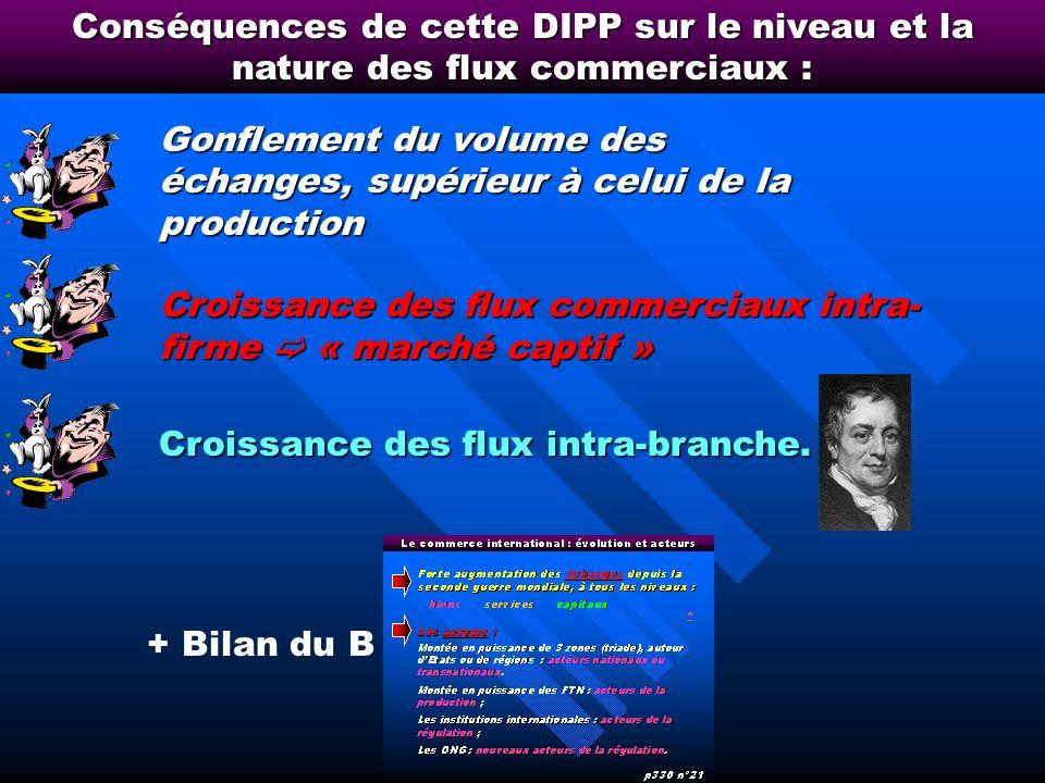 DIPP = décomposition internationale des processus productifs : séparation de la production dun bien final en opérations distinctes effectuées dans des