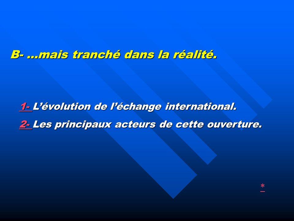 1- 1- Lévolution de léchange international.1- 2- 2- Les principaux acteurs de cette ouverture.