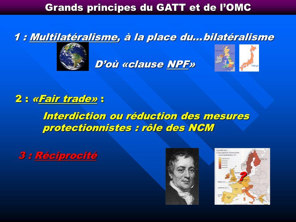 Du GATT à lOMC 1947-1994. Accord, pas institution : «agreement» Organisation de NCM : «rounds». Ex: Doha Round Avril 1994. Institution permanente (Gen