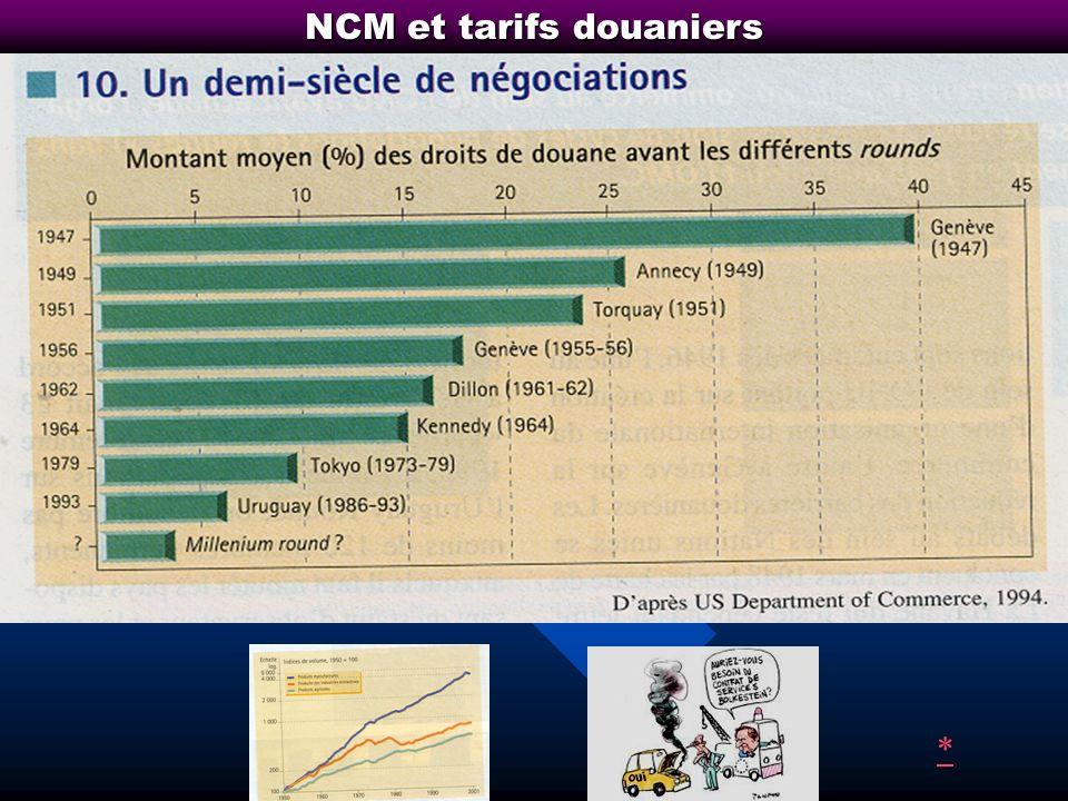 Grands principes du GATT et de lOMC 1 : Multilatéralisme, à la place du… Doù «clause NPF» 2 : «Fair trade» : 3 : Réciprocité bilatéralisme Interdictio
