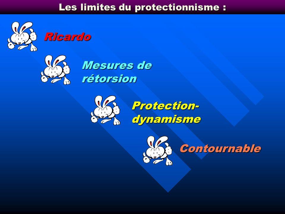 Barrières non tarifaires. Plus difficilement sanctionnables par lORD Le développement dun «néoprotectionnisme»… Contingentements Normes Protections de