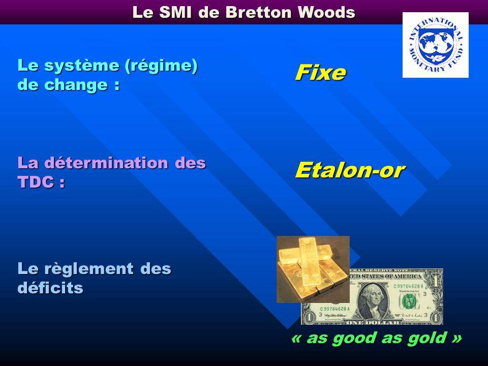 Le système (régime) de change : Fixe Flexible (changes flottants) La détermination des TDC : Fixe Flexible Le règlement des déficits Liquidités intern