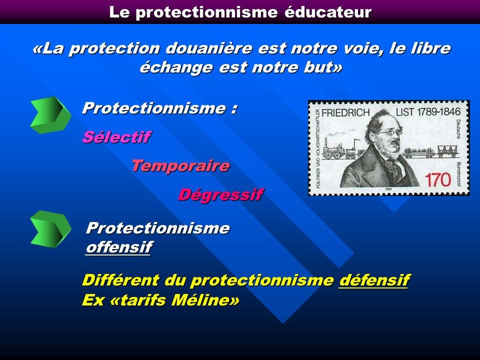 «La protection douanière est notre voie, le libre échange est notre but» Protectionnisme : SélectifTemporaireDégressif Protectionnisme offensif Différent du protectionnisme défensif Le protectionnisme éducateur Ex «tarifs Méline»