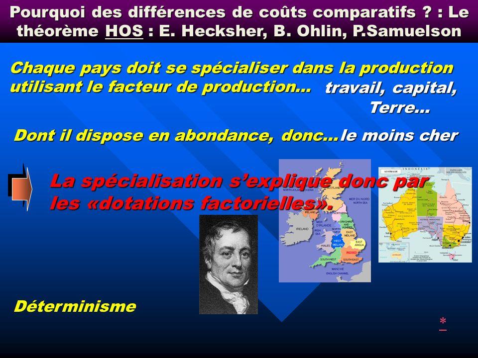 Pourquoi des différences de coûts comparatifs .: Le théorème HOS : E.