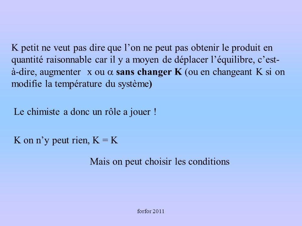 forfor 2011 K petit ne veut pas dire que lon ne peut pas obtenir le produit en quantité raisonnable car il y a moyen de déplacer léquilibre, cest- à-dire, augmenter x ou sans changer K (ou en changeant K si on modifie la température du système) Le chimiste a donc un rôle a jouer .