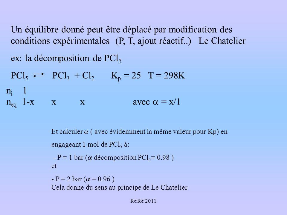 forfor 2011 Un équilibre donné peut être déplacé par modification des conditions expérimentales (P, T, ajout réactif..) Le Chatelier ex: la décomposition de PCl 5 PCl 5 PCl 3 + Cl 2 K p = 25 T = 298K Et calculer ( avec évidemment la même valeur pour Kp) en engageant 1 mol de PCl 5 à: - P = 1 bar ( décomposition PCl 5 = 0.98 ) et - P = 2 bar ( = 0.96 ) Cela donne du sens au principe de Le Chatelier n i 1 n eq 1-x x x avec = x/1