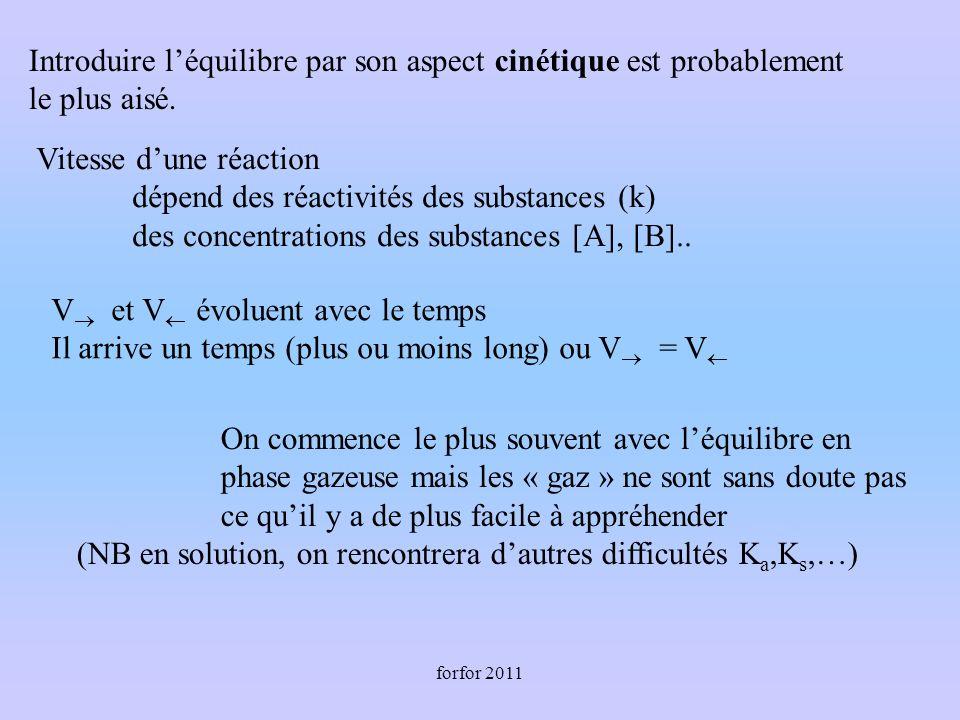 forfor 2011 Vitesse dune réaction dépend des réactivités des substances (k) des concentrations des substances [A], [B]..