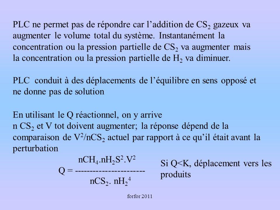 forfor 2011 PLC ne permet pas de répondre car laddition de CS 2 gazeux va augmenter le volume total du système. Instantanément la concentration ou la
