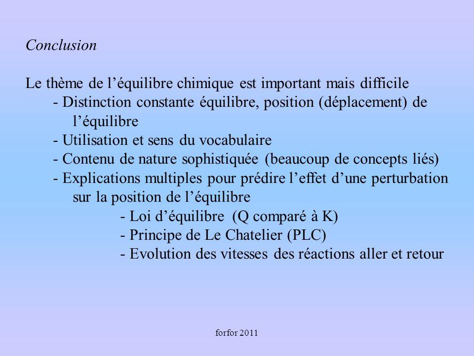 forfor 2011 Conclusion Le thème de léquilibre chimique est important mais difficile - Distinction constante équilibre, position (déplacement) de léquilibre - Utilisation et sens du vocabulaire - Contenu de nature sophistiquée (beaucoup de concepts liés) - Explications multiples pour prédire leffet dune perturbation sur la position de léquilibre - Loi déquilibre (Q comparé à K) - Principe de Le Chatelier (PLC) - Evolution des vitesses des réactions aller et retour