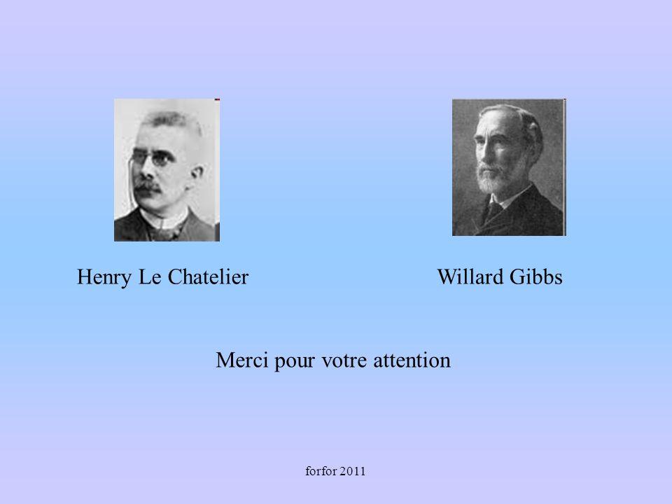 forfor 2011 Merci pour votre attention Henry Le ChatelierWillard Gibbs