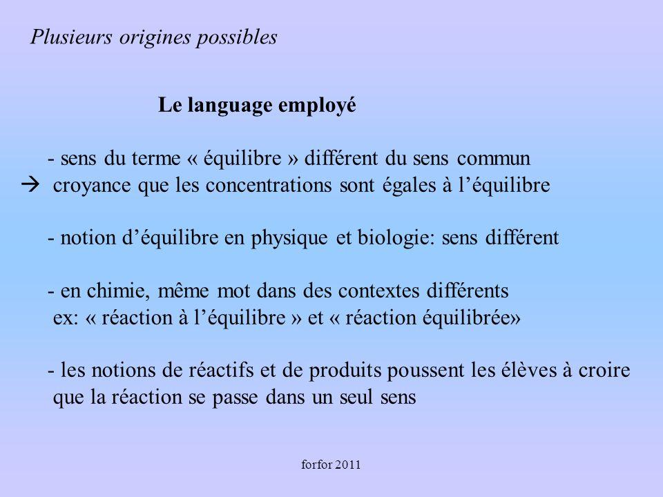 forfor 2011 Le language employé - sens du terme « équilibre » différent du sens commun croyance que les concentrations sont égales à léquilibre - noti
