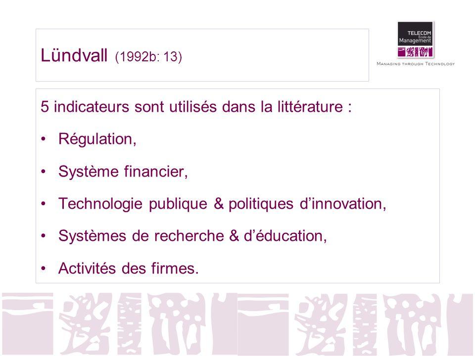 Lündvall (1992b: 13) 5 indicateurs sont utilisés dans la littérature : Régulation, Système financier, Technologie publique & politiques dinnovation, S