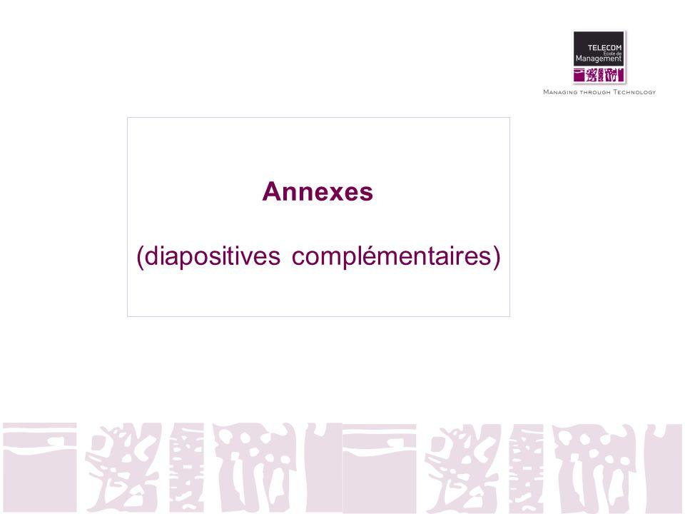 Annexes (diapositives complémentaires)