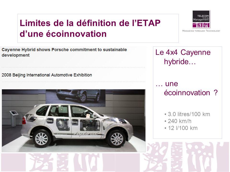 Limites de la définition de lETAP dune écoinnovation Le 4x4 Cayenne hybride… … une écoinnovation ? 3.0 litres/100 km 240 km/h 12 l/100 km