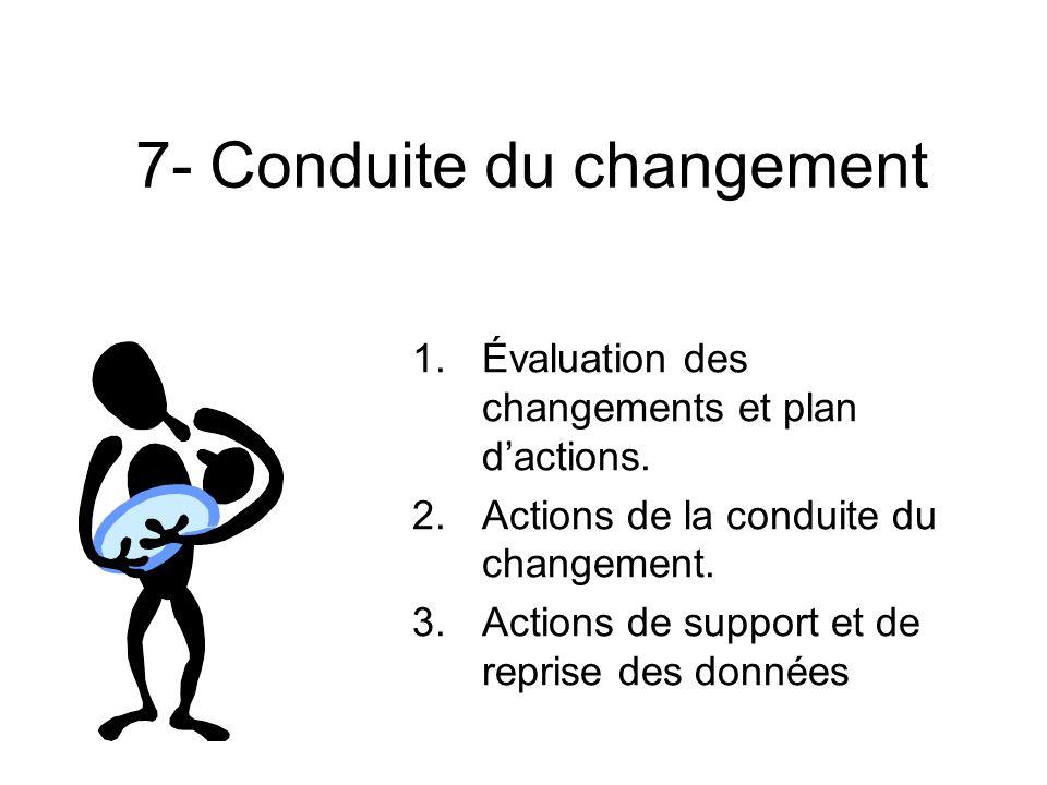7- Conduite du changement 1.Évaluation des changements et plan dactions. 2.Actions de la conduite du changement. 3.Actions de support et de reprise de