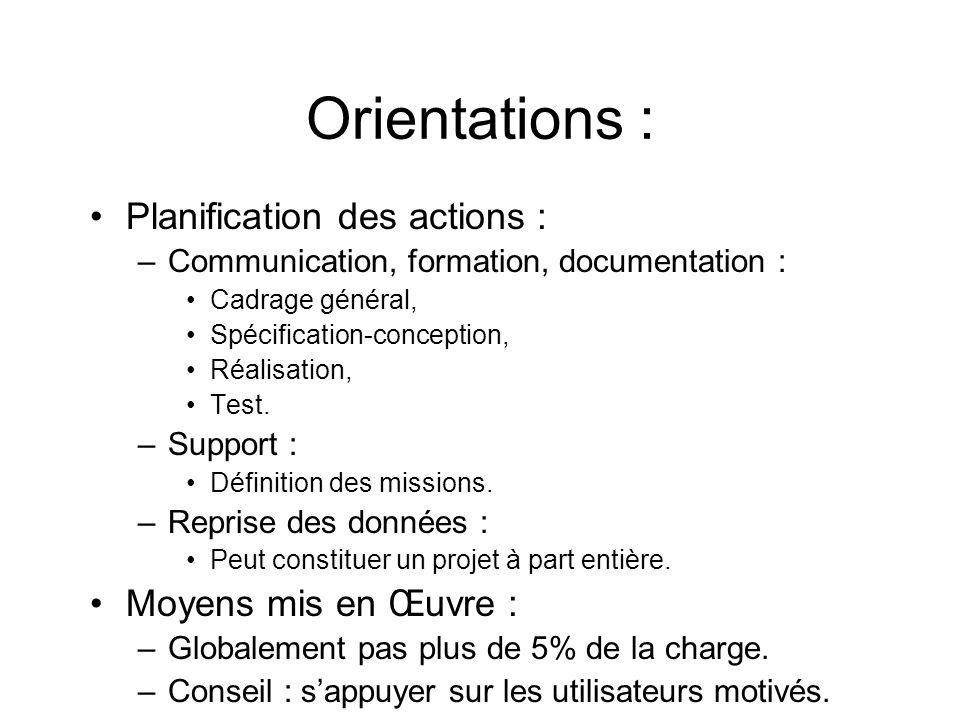 Orientations : Planification des actions : –Communication, formation, documentation : Cadrage général, Spécification-conception, Réalisation, Test. –S