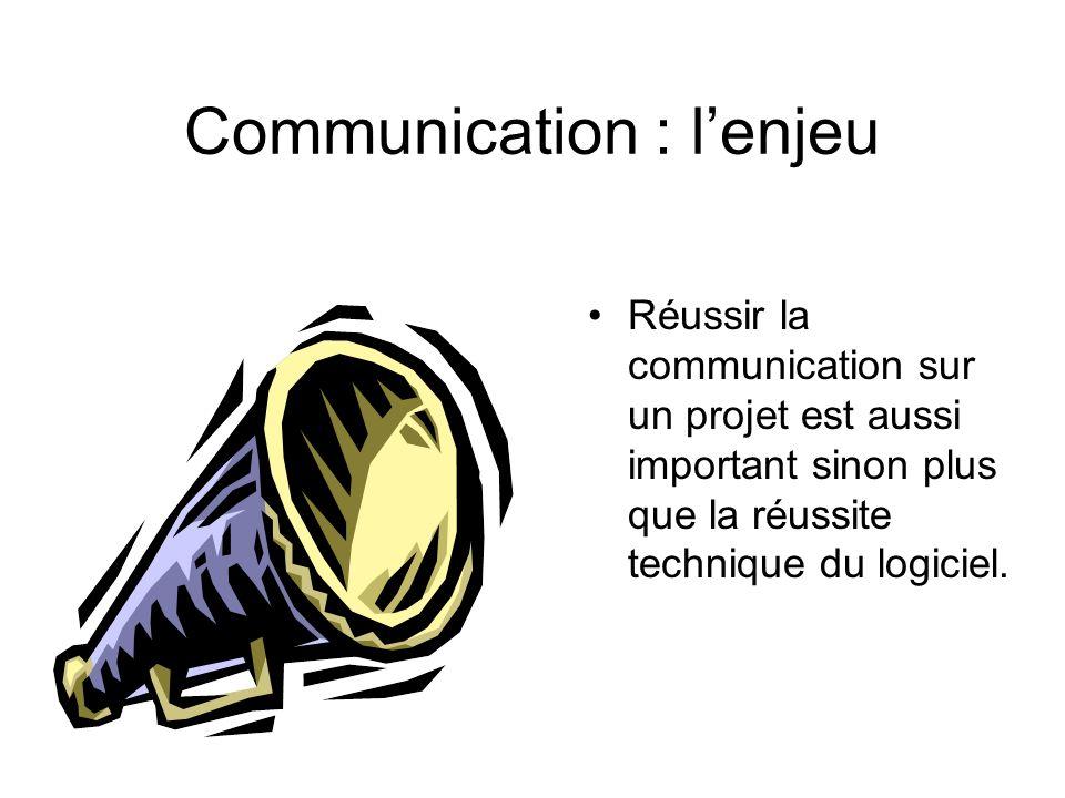 Communication : lenjeu Réussir la communication sur un projet est aussi important sinon plus que la réussite technique du logiciel.