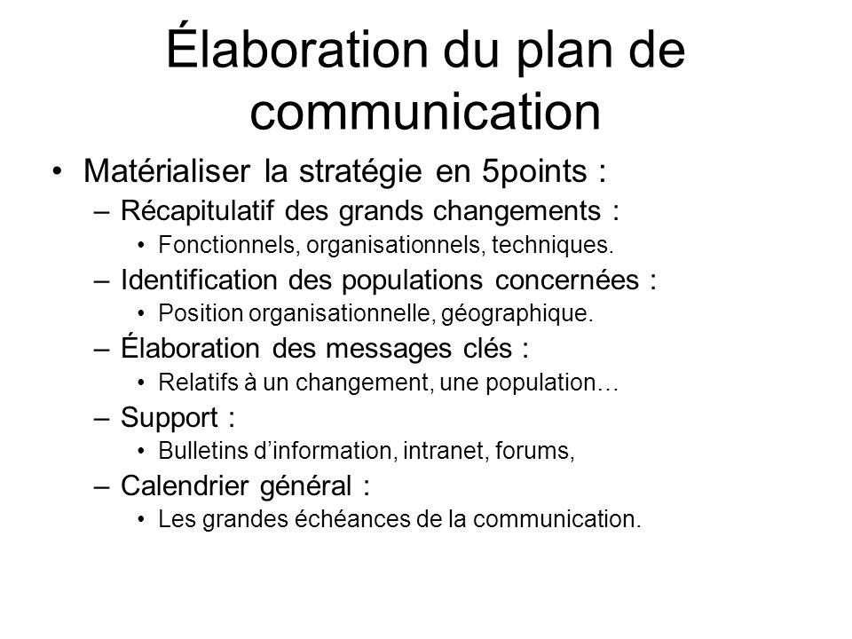 Élaboration du plan de communication Matérialiser la stratégie en 5points : –Récapitulatif des grands changements : Fonctionnels, organisationnels, te